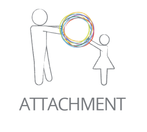 Attachment on home residential