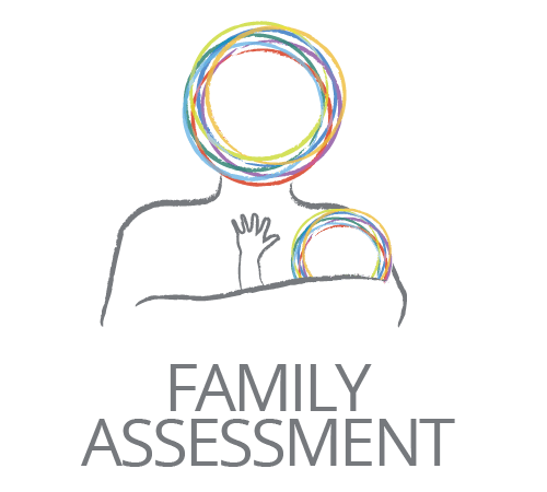 icons-family-assessment1